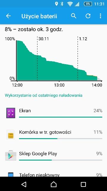 C Xperia Z5 Compact zrzuty ekranu Screenshot_2015-12-01-11-31-14