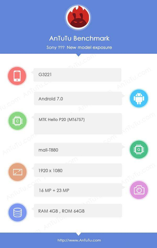Sony-G3221-AnTuTu (1)